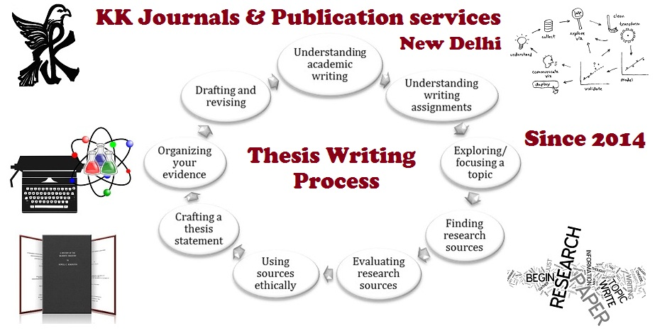 Paper Publishing Work